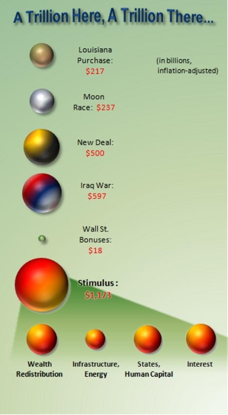 stimulus-trillion-in-picture-suitably-flip