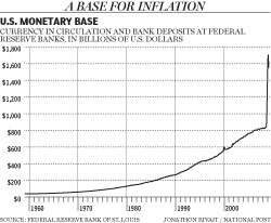 base-for-inflation-financial-post-canada