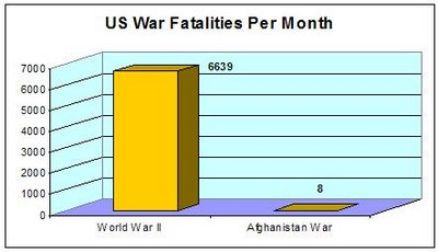 obama_war_fatalities